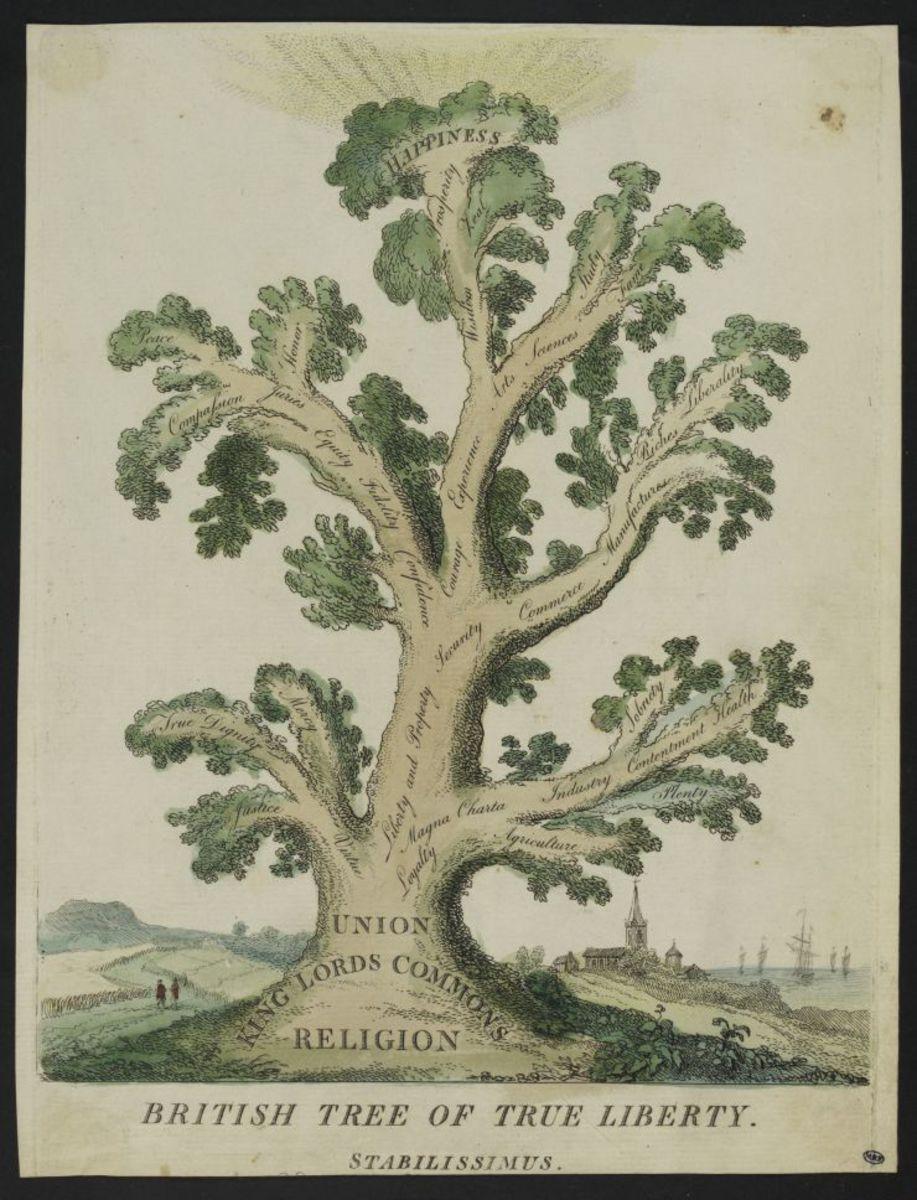 British tree of true Liberty, stabilissimus Estampe
