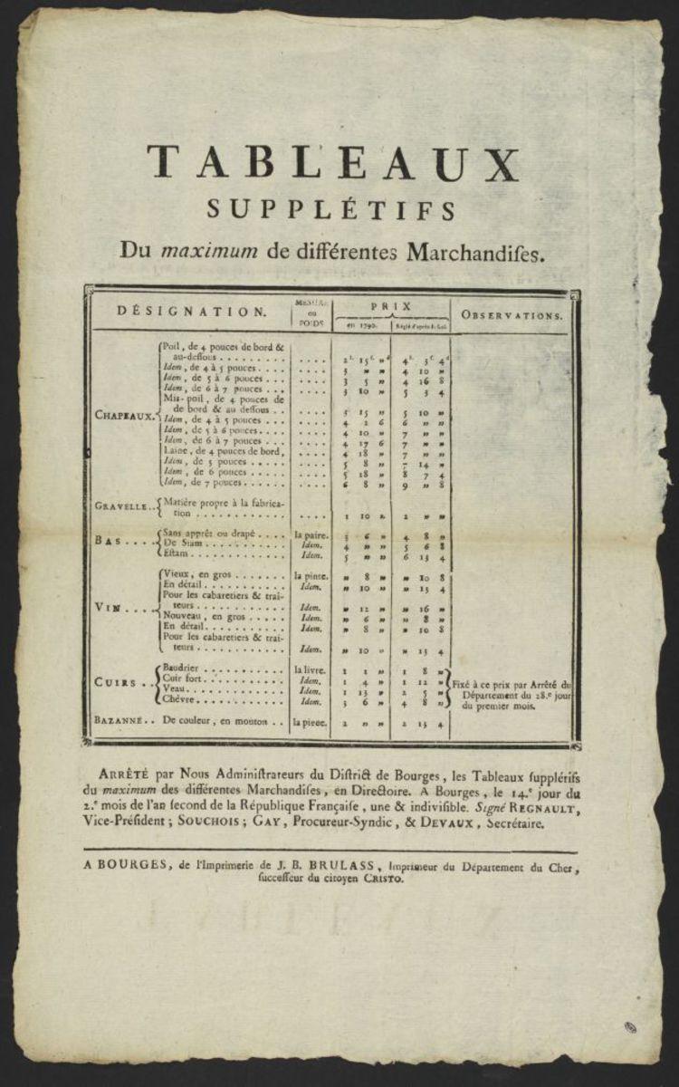 Tableaux supplétifs du maximum de différentes marchandises Estampe